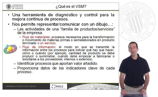 Introducción al VSM