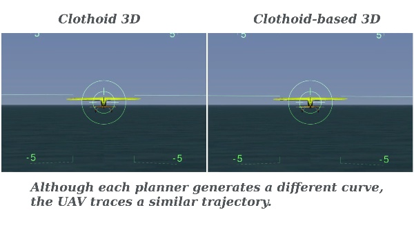Attitute planning and control in FlightGear simulator: Clothoid 3D (C3D) vs. Clothoid-based 3D curve (Cb3D)