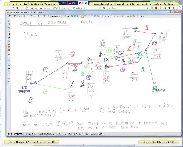 Mecánica y Teoría de Mecanismos ¿ 2020 ¿ MM - Clase 07 ¿ Tramo 04 de 10