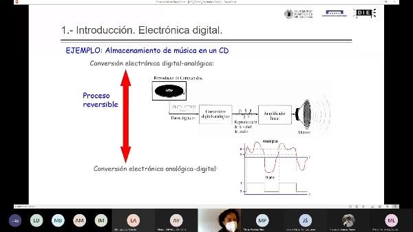 TEE_Ud2_T2 Electrónica Digital