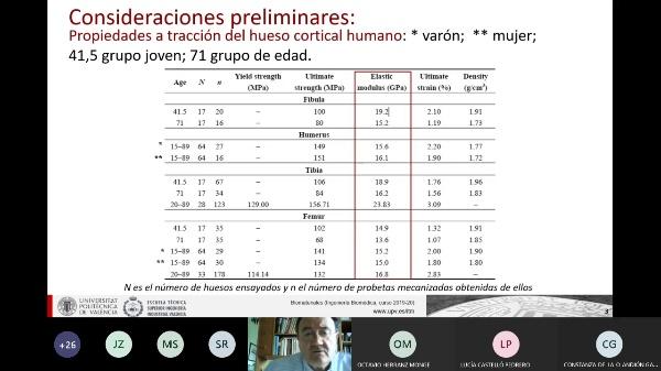Biomateriales: 51_Aceros inoxidables 1