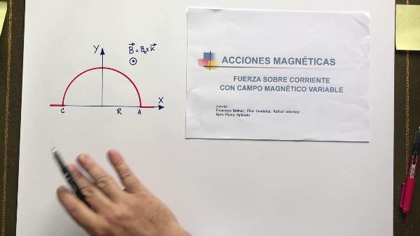 FUERZA MAGNETICA SOBRE CORRIENTE CON CAMPO MAGNÉTICO VARIABLE