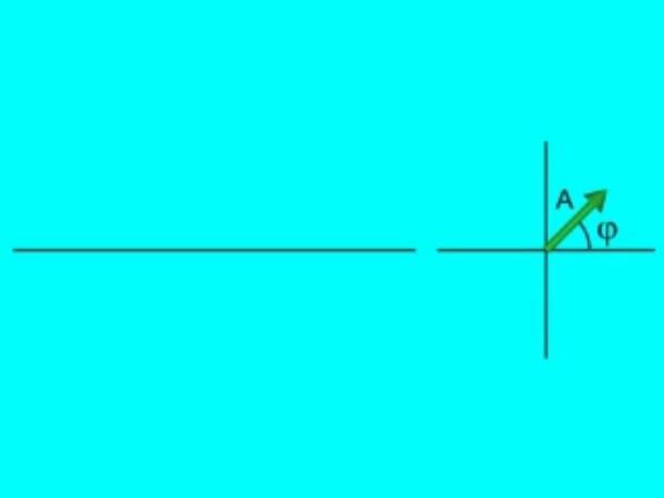 Fasor: Señal armónica de amplitud A y fase inicial ¿ como proyección de un vector giratorio (fasor) cuyas componentes en coordenadas polares son A y ¿.