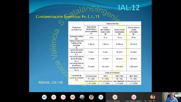 Lum_12_Eficiencia energetica-Contaminacion Luminica