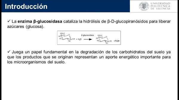Determinación de la actividad ß-glucosidasa del suelo