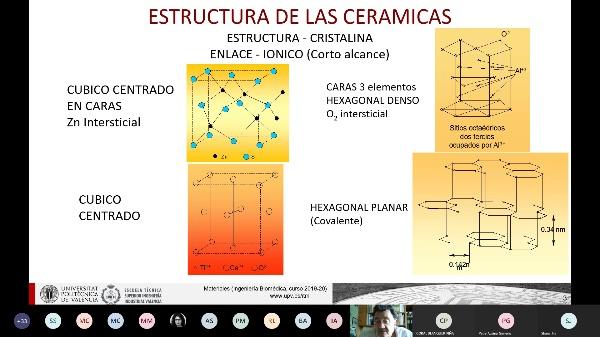 Clase de Materiales_CERÁMICAS PARA INGENIERÍA I