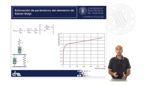 M3.U3.2_Estimación de parámetros del elemento de Kelvin-Voigt