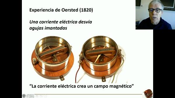 Campo magnético creado por corriente eléctrica