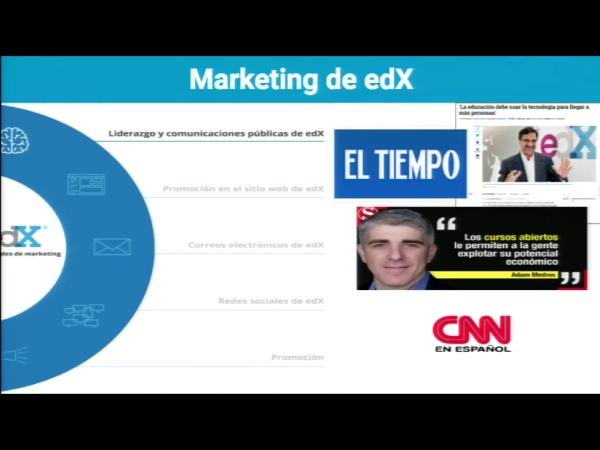 SPOC Gestión de MOOC. Marketing de edX. Liderazgo y comunicaciones públicas
