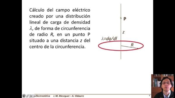 Campo eléctrico circunferencia cargada