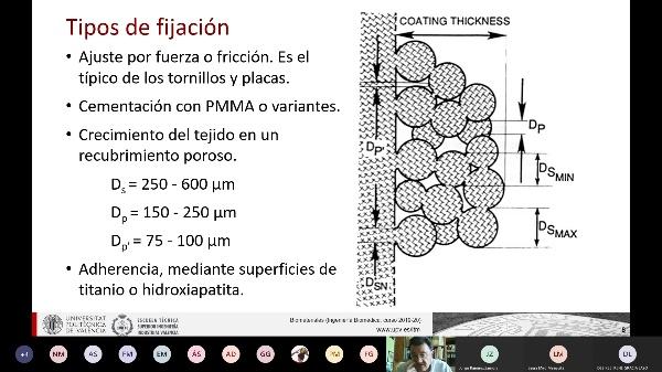 Clase de Biomateriales: Fijación I
