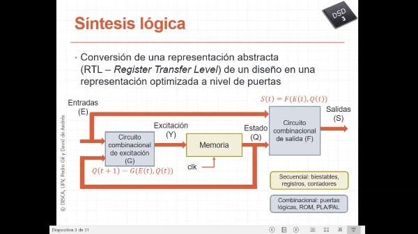 DSD - Tema 5 - Implementación estructurada de sistemas secuenciales síncronos