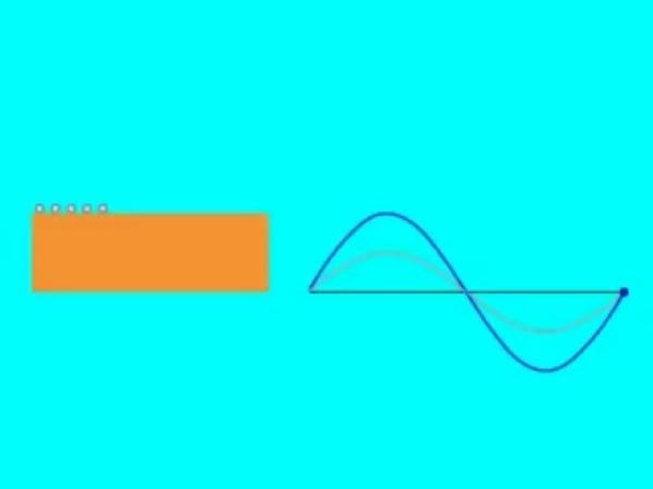 Resistencia: Analogía mecánica de una resistencia en corriente alterna.