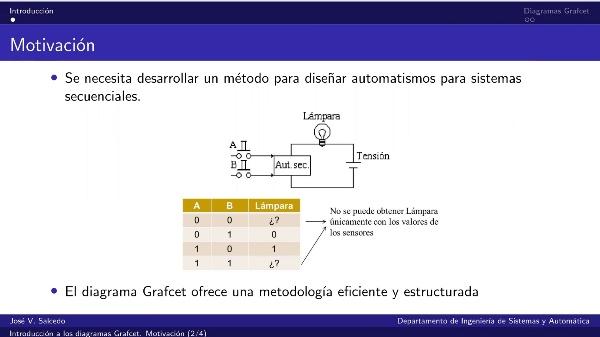 Introducción a los diagramas Grafcet. Motivación