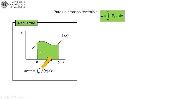MOOC Primeros pasos termodinámica. Representación gráfica del trabajo en diagramas P-V