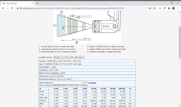 TIR_M4_U1_Datasheets and FOV Calculators