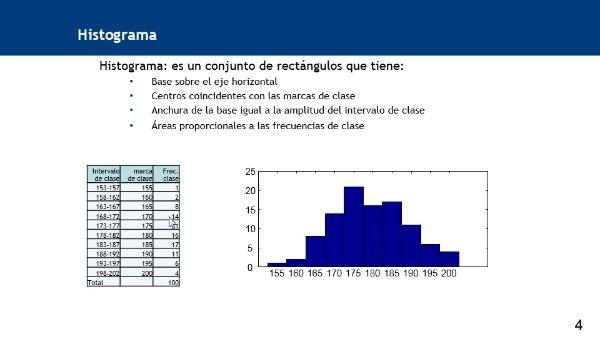 Presentación de datos cuantitativos