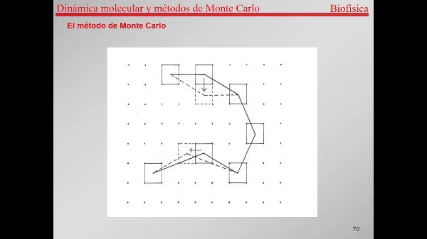 7.-Proteínas T70-T72-Monte Carlo