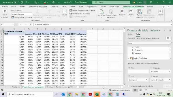 Power Pivot. Uso de la función calculate para porcentajes en tablas dinámicas
