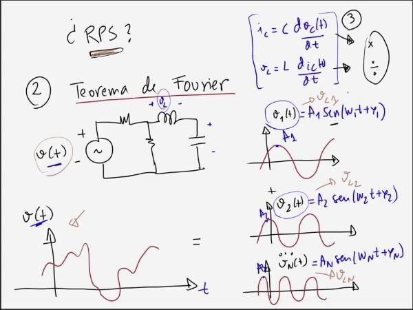 Teoría de circuitos 1. Lección 5. 1-2 Introducción a la corriente alterna