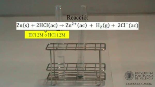 Velocitat duna reacció química: Efecte de la concentració d'un reactiu