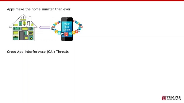 Cross-App Interference Threats in Smart Homes: Categorization, Detection and Handling