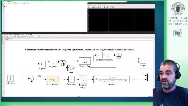 Sintonizado de controladores con Simulink Response Optimization: restricciones en respuesta temporal