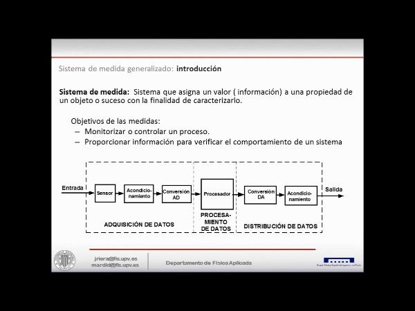 Sistemas de medidas generalizados