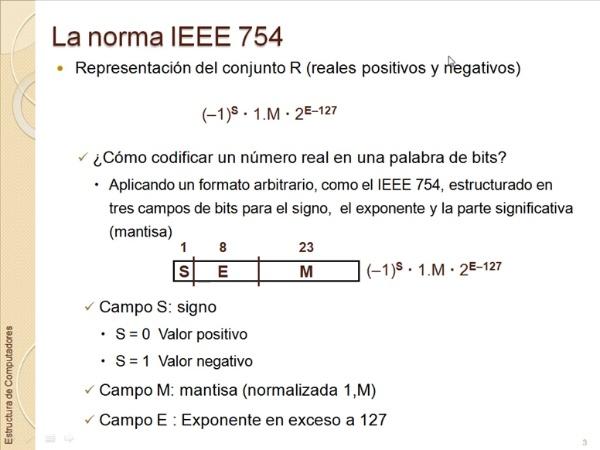 La Norma IEEE 754