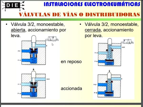 IENM - 3.2.2 - válvulas neumáticas-2