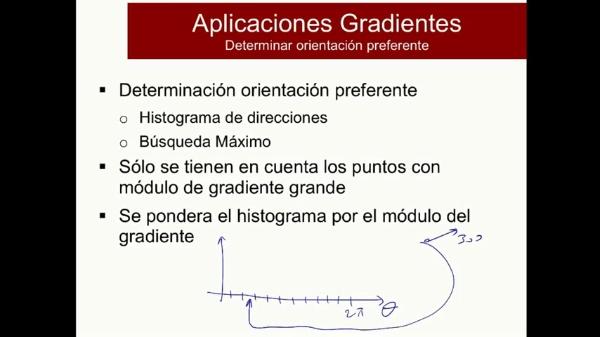 Aplicaciones Gradientes 2