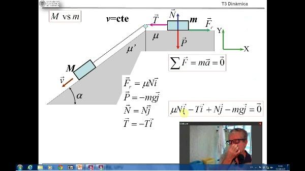 Dinámica. Ley de Newton. Ejemplo 1. C