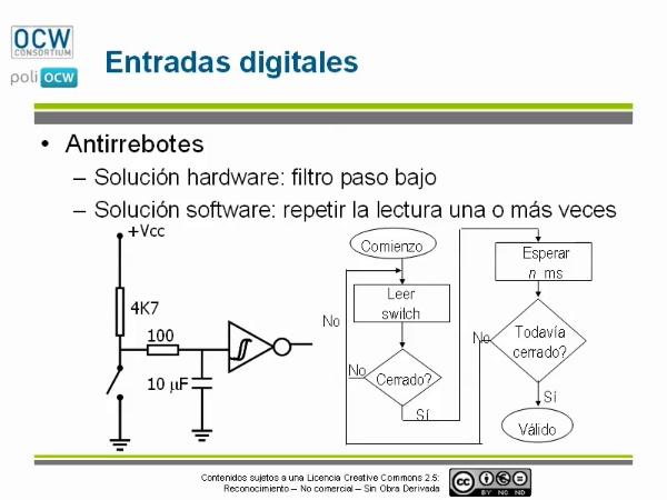 Entradas digitales