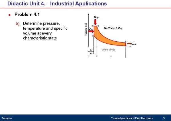 Didactic Unit 4. Industrial Applications - Problem4.1