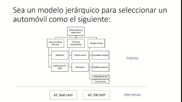 Introducción al uso del software superdecisions