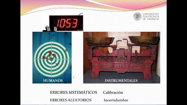 MEDIDAS DIRECTAS E INDIRECTAS. INCERTIDUMBRES