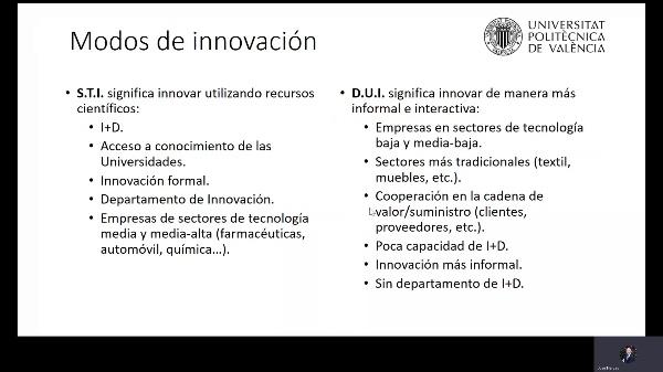 Modos de innovación: S.T.I y D.U.I.