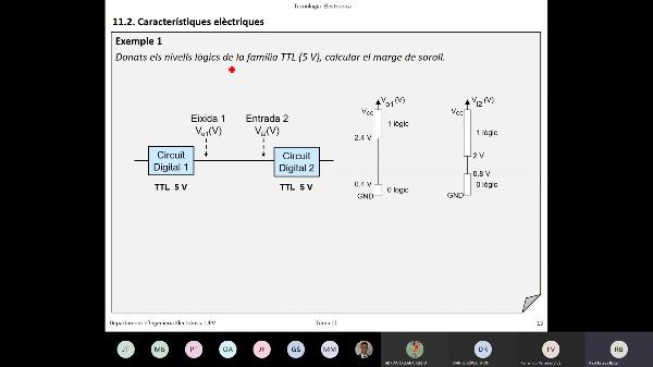 TE Teoria 28/05/2020 Tema 11 (11.2 - 11.7)