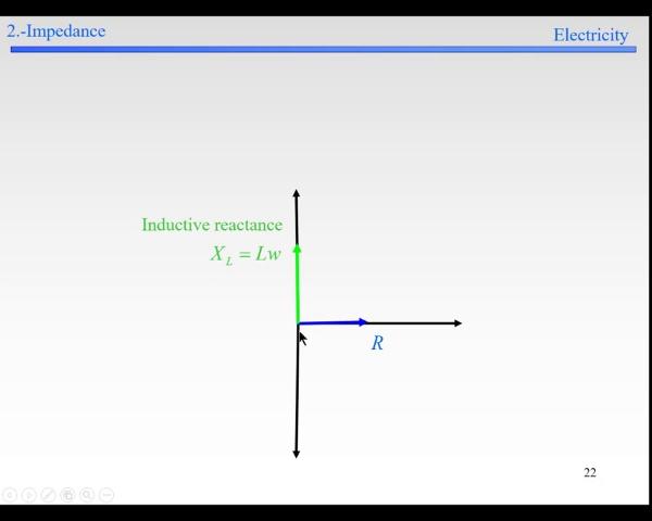 Elec-6.-AC-S21-S22-Impedance Selfinduction