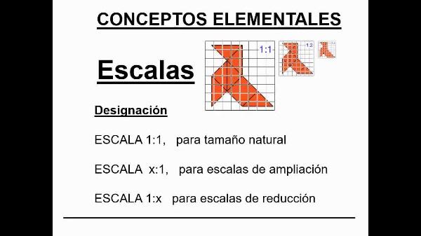 Uso de escalas en el sistema de planos acotados