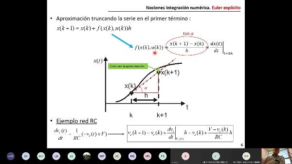 UD3.1 SAU Automatismos 20-21