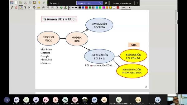 UD4.1 SAU Automatismos 20-21
