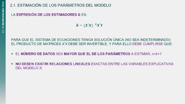 UT01T3 Estimación del modelo de regresión