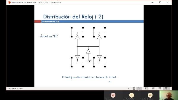 Fundamentos VLSI: Tema IV_3: Diseño de Circuitos VLSI (3/3)