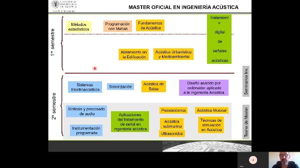 Presentación máster Ingeniería Acústica UPV 2020