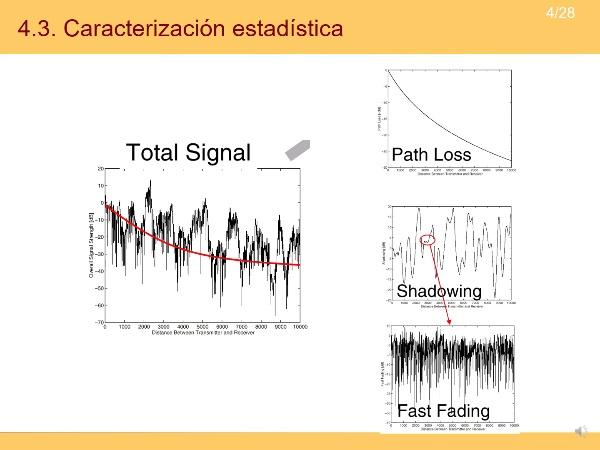 Tema 4. Variabilidad temporal