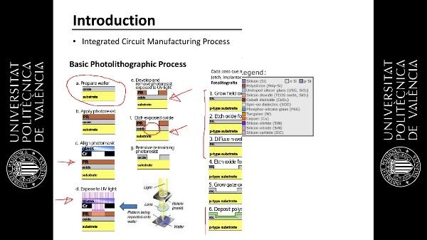 CEAF - CMOS manufacturing