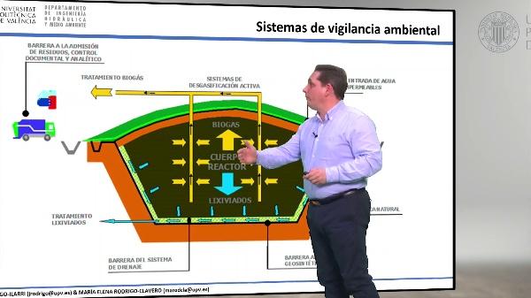 5.10.- Sistemas de vigilancia ambiental