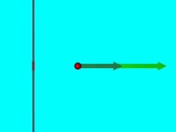 GaussH_1: Dirección y el sentido del campo eléctrico creado por un hilo conductor infinito