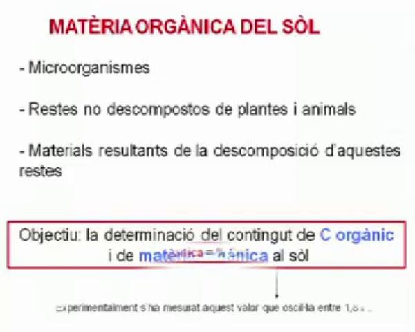 Determinació de la matéria orgánica d'un sol